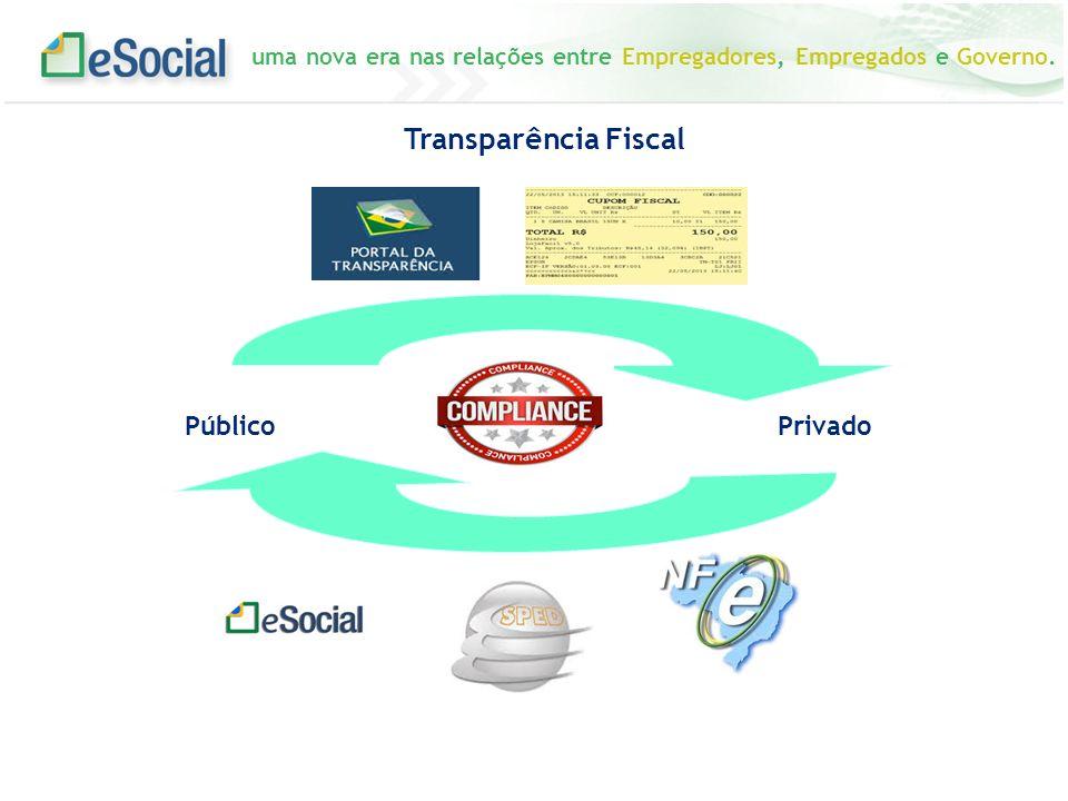 Transparência Fiscal Público Privado.