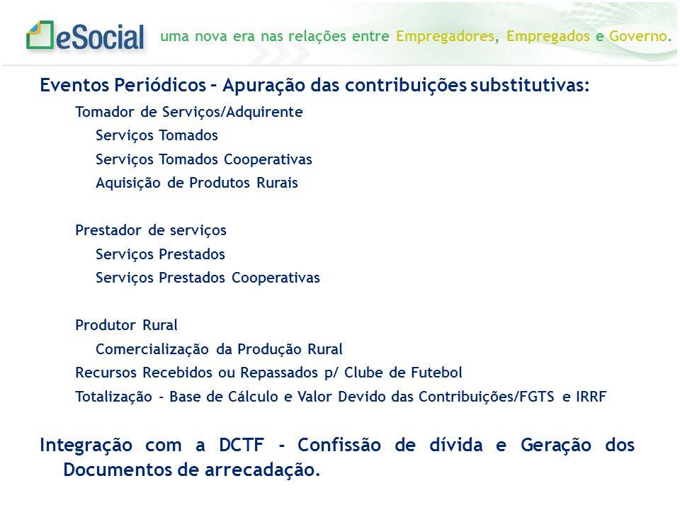 Eventos Periódicos – Apuração das contribuições substitutivas: