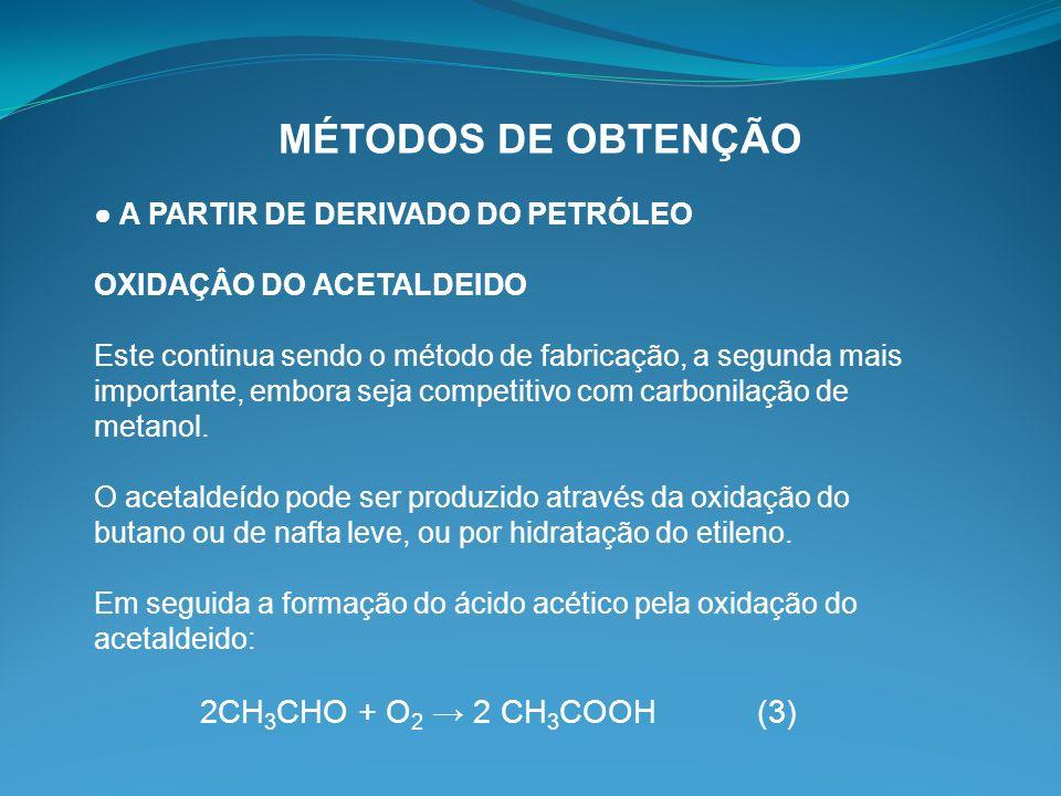 MÉTODOS DE OBTENÇÃO 2CH3CHO + O2 → 2 CH3COOH (3)