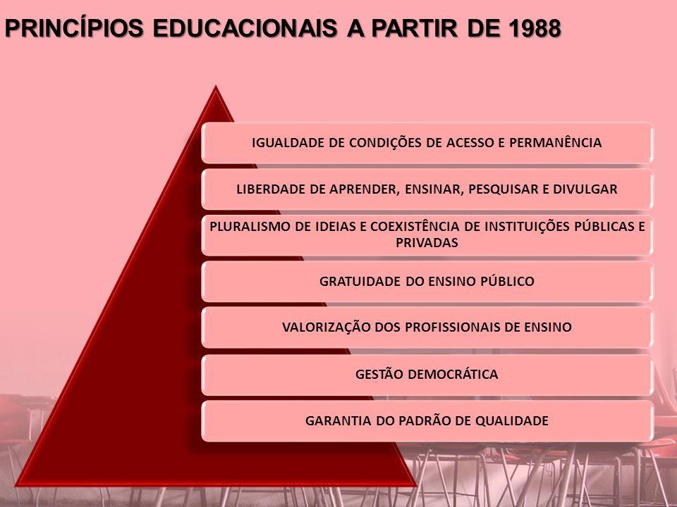 PRINCÍPIOS EDUCACIONAIS A PARTIR DE 1988