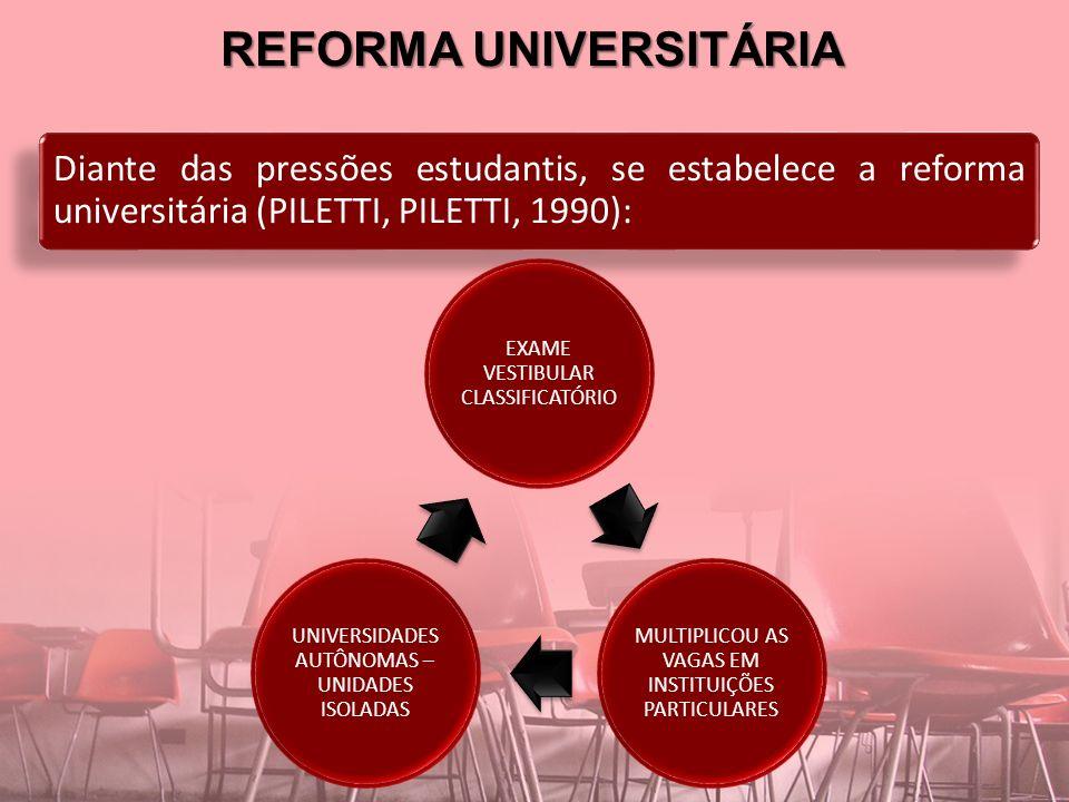 REFORMA UNIVERSITÁRIA
