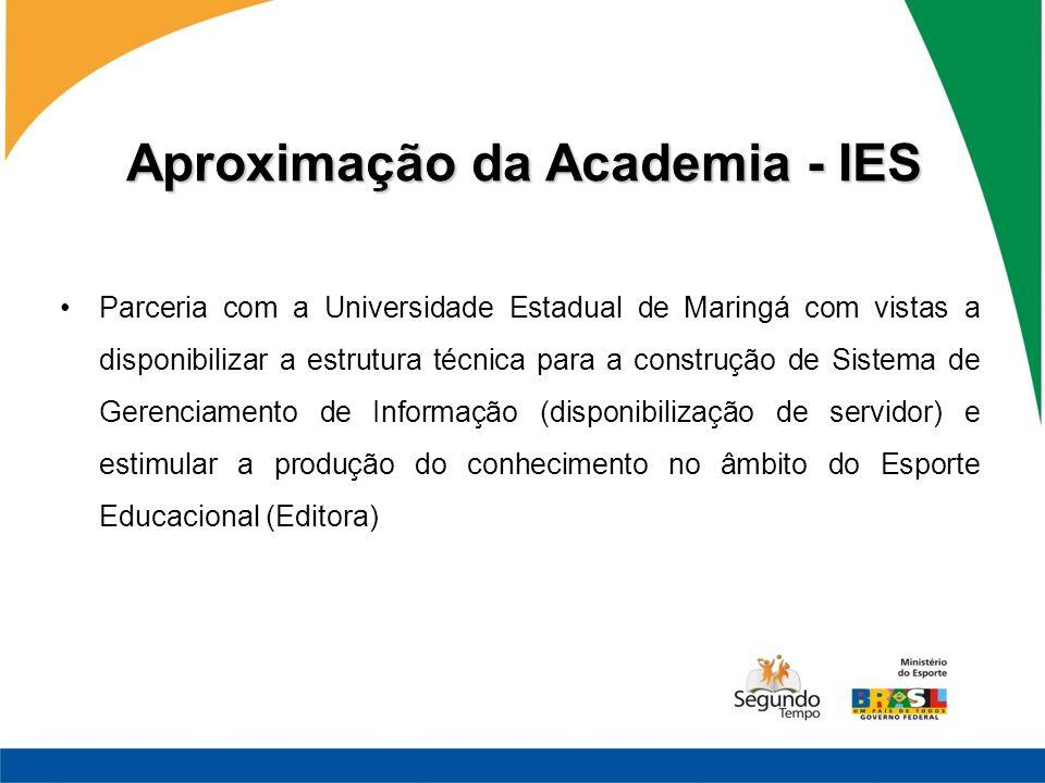 Aproximação da Academia - IES