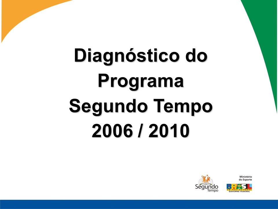 Diagnóstico do Programa Segundo Tempo