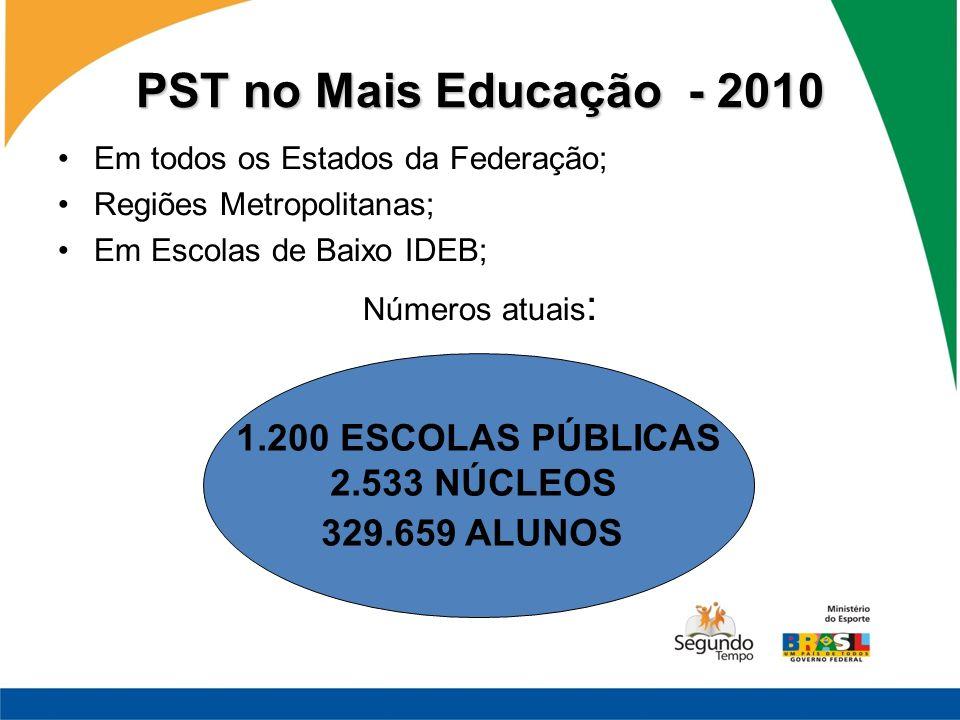 PST no Mais Educação - 2010 1.200 ESCOLAS PÚBLICAS 2.533 NÚCLEOS