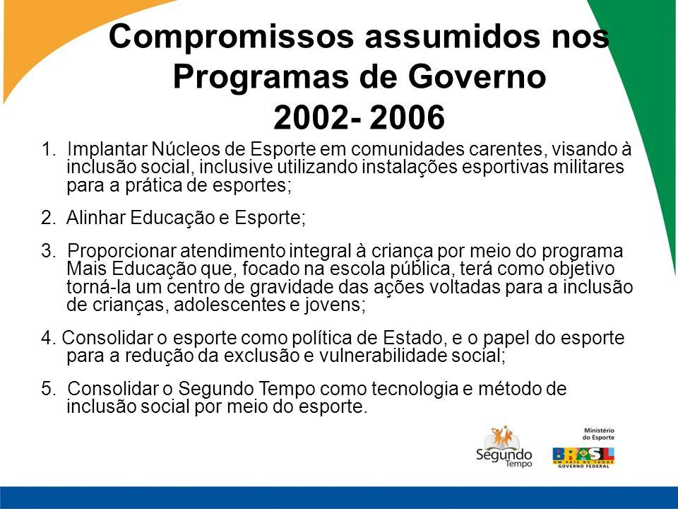 Compromissos assumidos nos Programas de Governo 2002- 2006