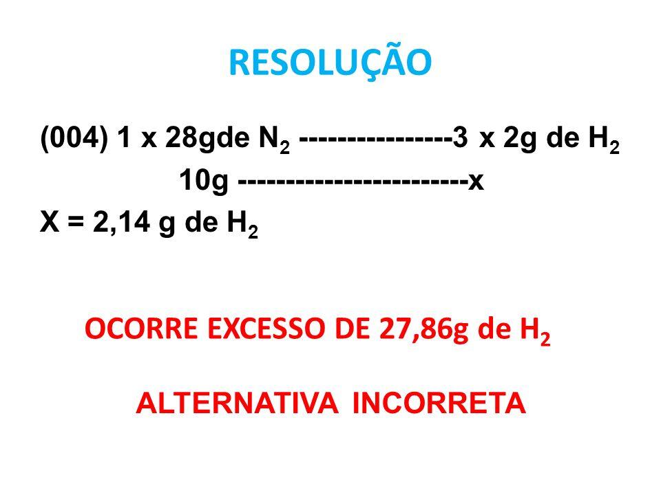 RESOLUÇÃO OCORRE EXCESSO DE 27,86g de H2