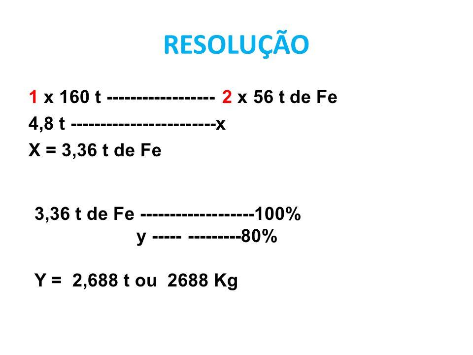RESOLUÇÃO 1 x 160 t ------------------ 2 x 56 t de Fe 4,8 t ------------------------x X = 3,36 t de Fe