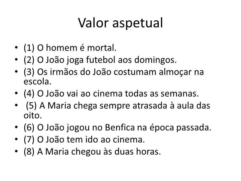 Valor aspetual (1) O homem é mortal.
