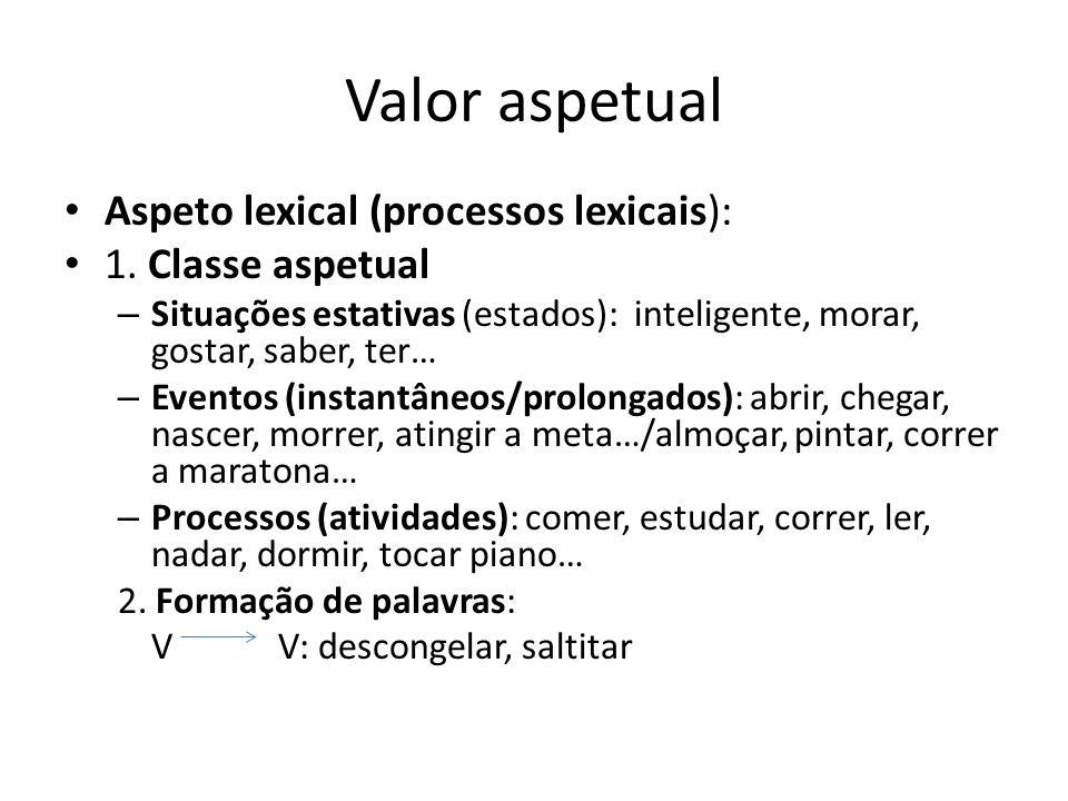 Valor aspetual Aspeto lexical (processos lexicais): 1. Classe aspetual