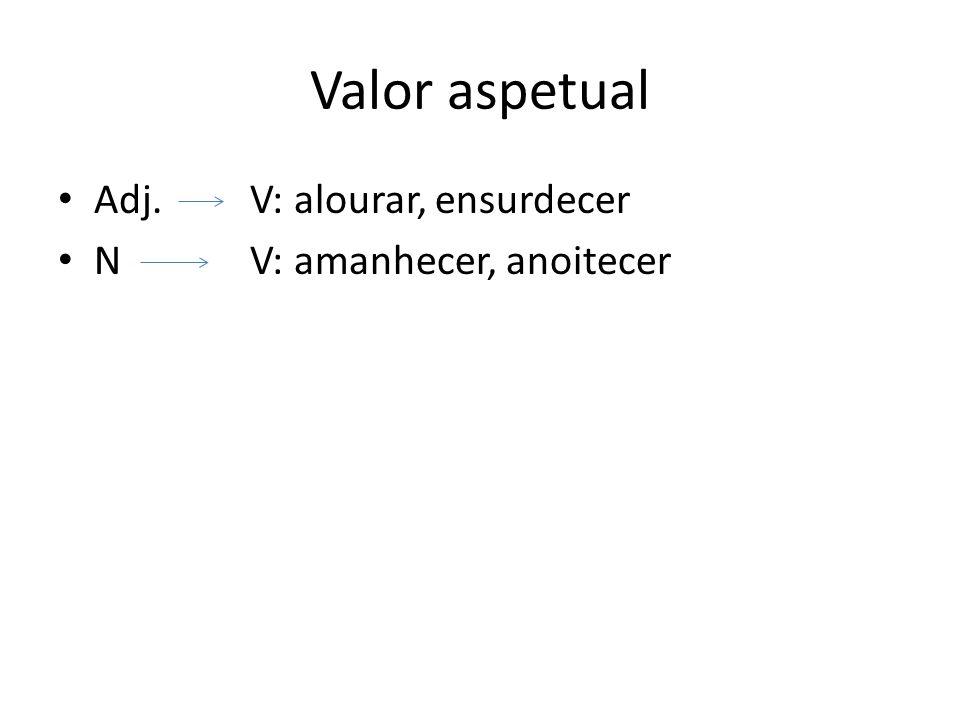 Valor aspetual Adj. V: alourar, ensurdecer N V: amanhecer, anoitecer