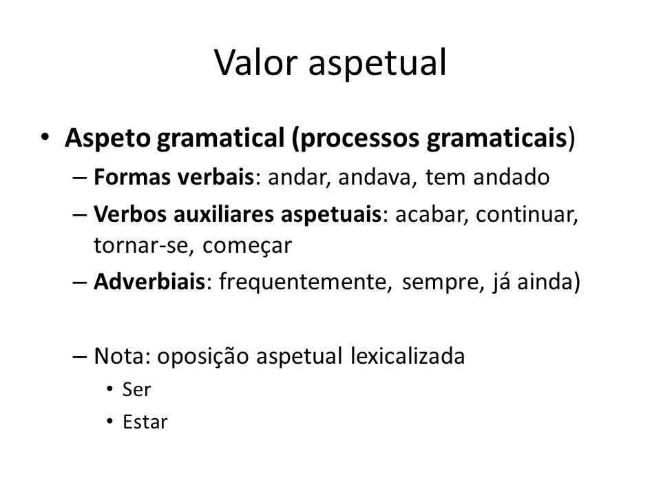 Valor aspetual Aspeto gramatical (processos gramaticais)