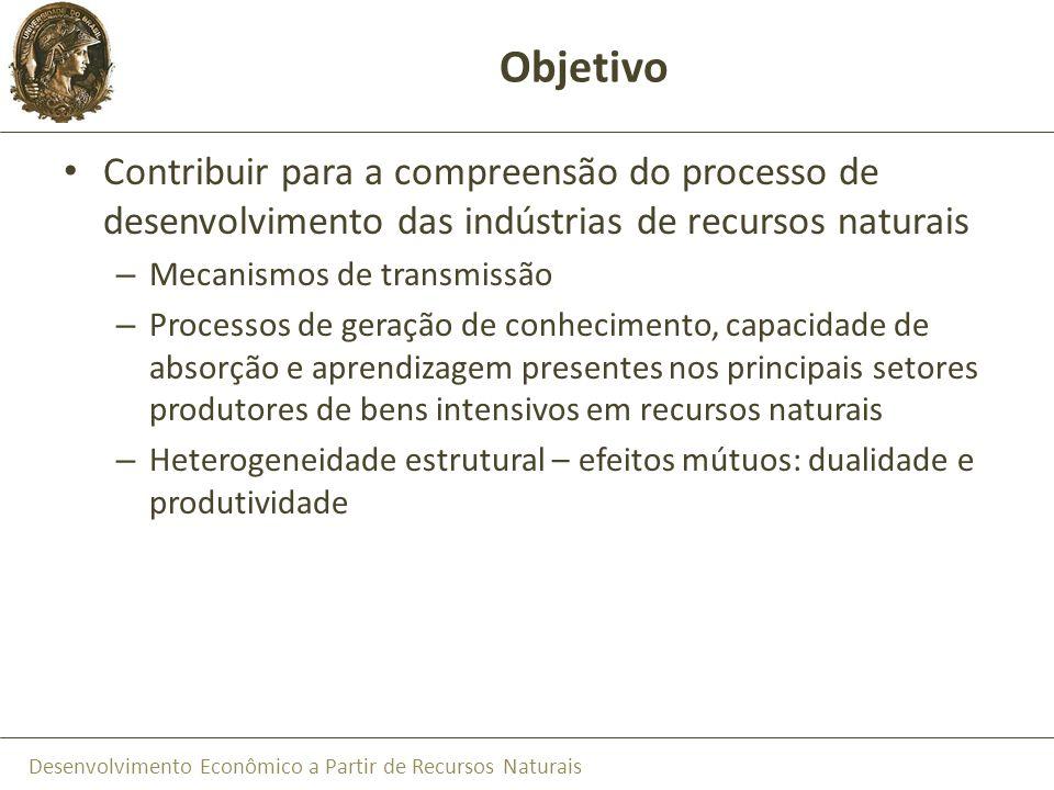 Objetivo Contribuir para a compreensão do processo de desenvolvimento das indústrias de recursos naturais.