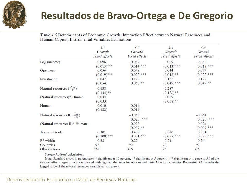 Resultados de Bravo-Ortega e De Gregorio