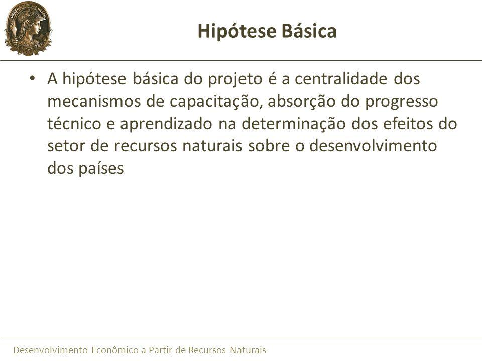Hipótese Básica