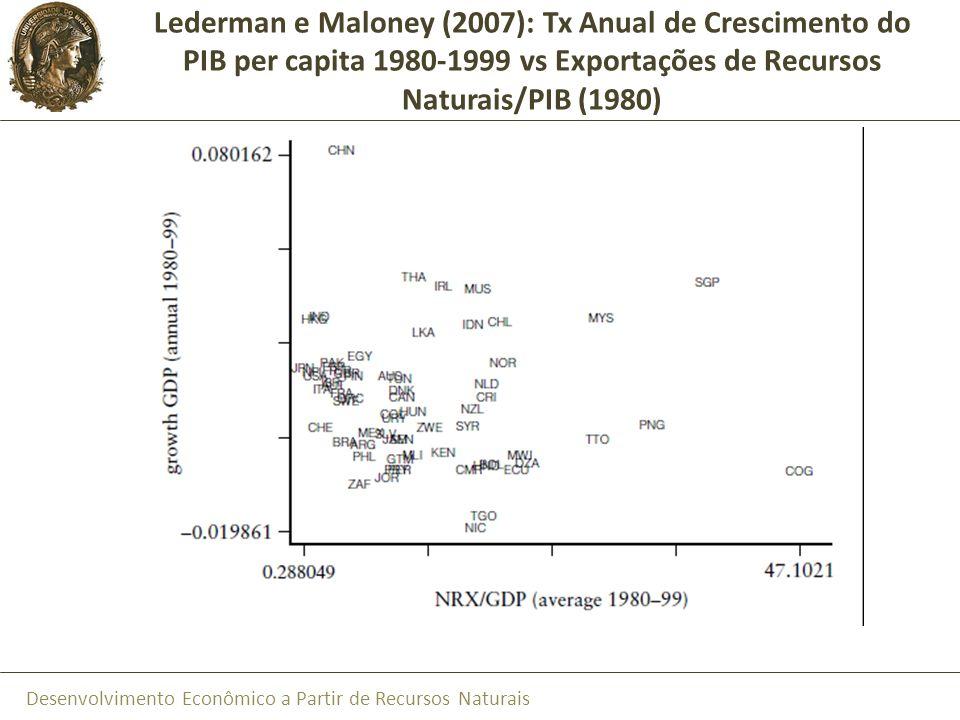 Lederman e Maloney (2007): Tx Anual de Crescimento do PIB per capita 1980-1999 vs Exportações de Recursos Naturais/PIB (1980)