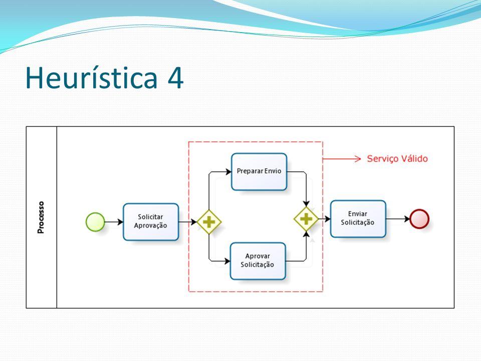 Heurística 4