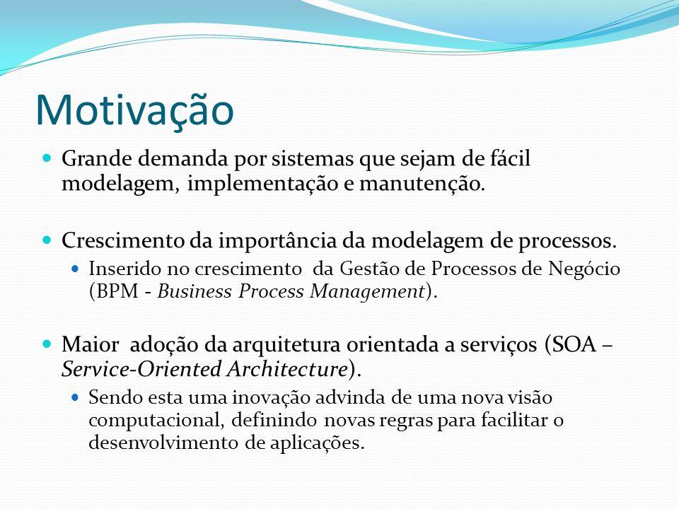 Motivação Grande demanda por sistemas que sejam de fácil modelagem, implementação e manutenção.