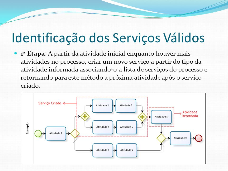 Identificação dos Serviços Válidos