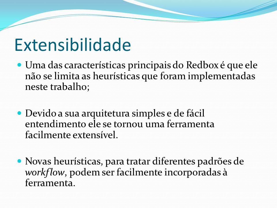 Extensibilidade Uma das características principais do Redbox é que ele não se limita as heurísticas que foram implementadas neste trabalho;