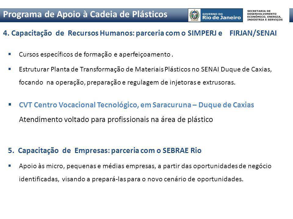 Programa de Apoio à Cadeia de Plásticos