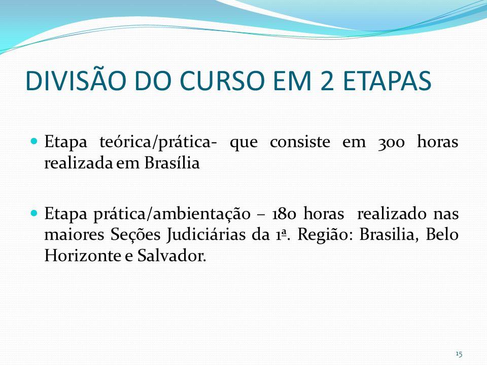 DIVISÃO DO CURSO EM 2 ETAPAS