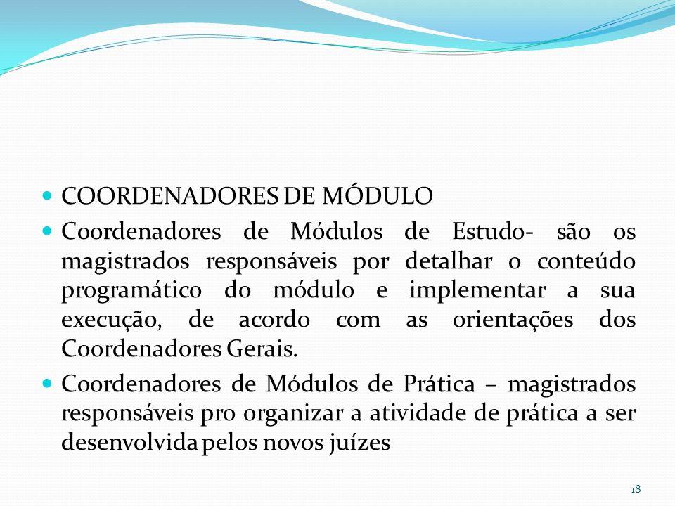 COORDENADORES DE MÓDULO