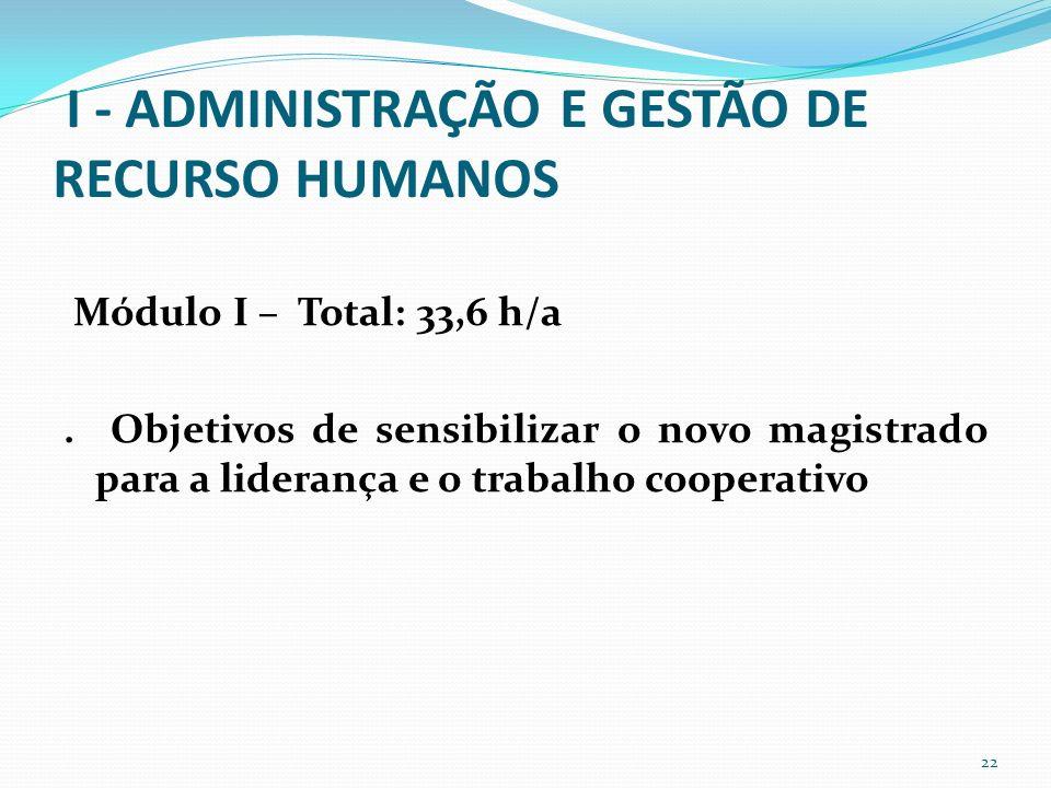 I - ADMINISTRAÇÃO E GESTÃO DE RECURSO HUMANOS