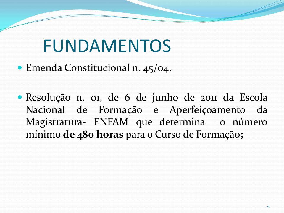 FUNDAMENTOS Emenda Constitucional n. 45/04.