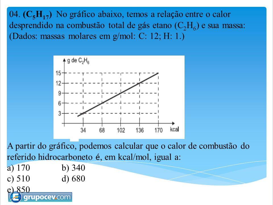 04. (C5H17) No gráfico abaixo, temos a relação entre o calor desprendido na combustão total de gás etano (C2H6) e sua massa: (Dados: massas molares em g/mol: C: 12; H: 1.)