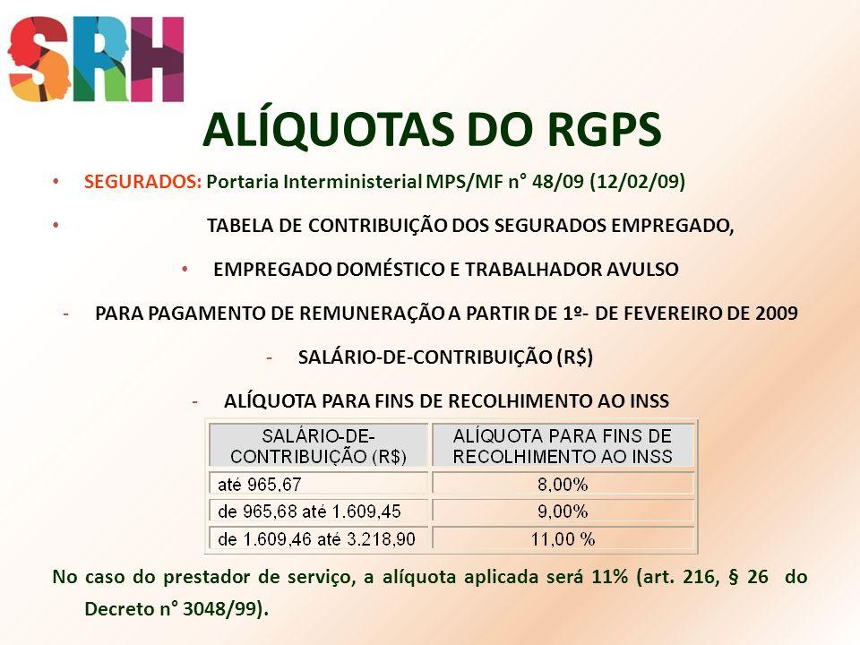 ALÍQUOTAS DO RGPS SEGURADOS: Portaria Interministerial MPS/MF n° 48/09 (12/02/09) TABELA DE CONTRIBUIÇÃO DOS SEGURADOS EMPREGADO,
