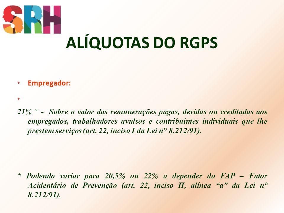 ALÍQUOTAS DO RGPS Empregador: