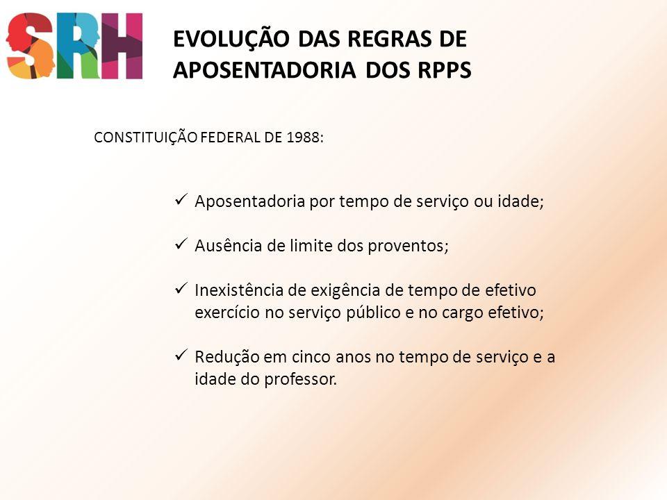 EVOLUÇÃO DAS REGRAS DE APOSENTADORIA DOS RPPS
