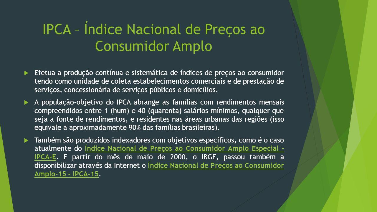 IPCA – Índice Nacional de Preços ao Consumidor Amplo