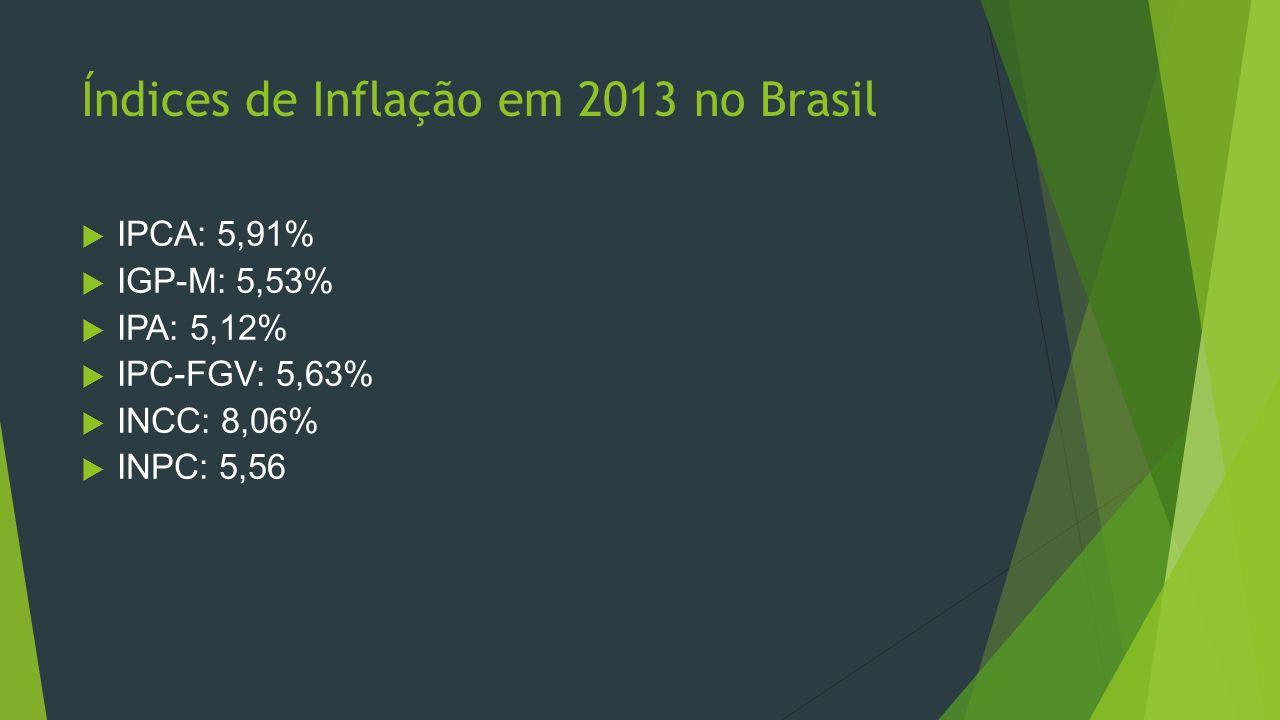 Índices de Inflação em 2013 no Brasil