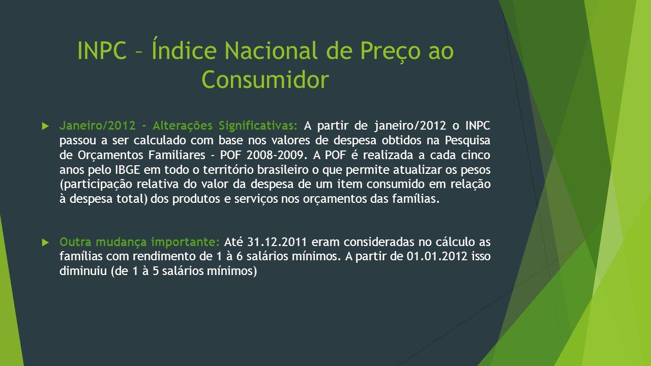 INPC – Índice Nacional de Preço ao Consumidor