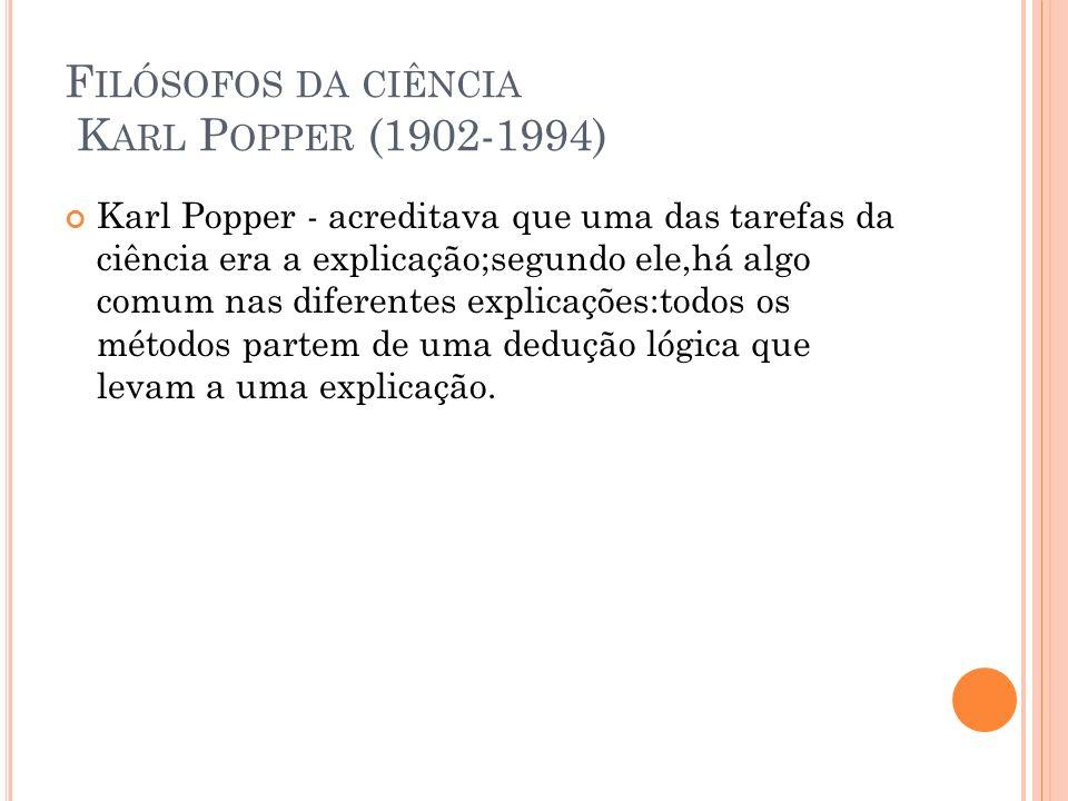 Filósofos da ciência Karl Popper (1902-1994)