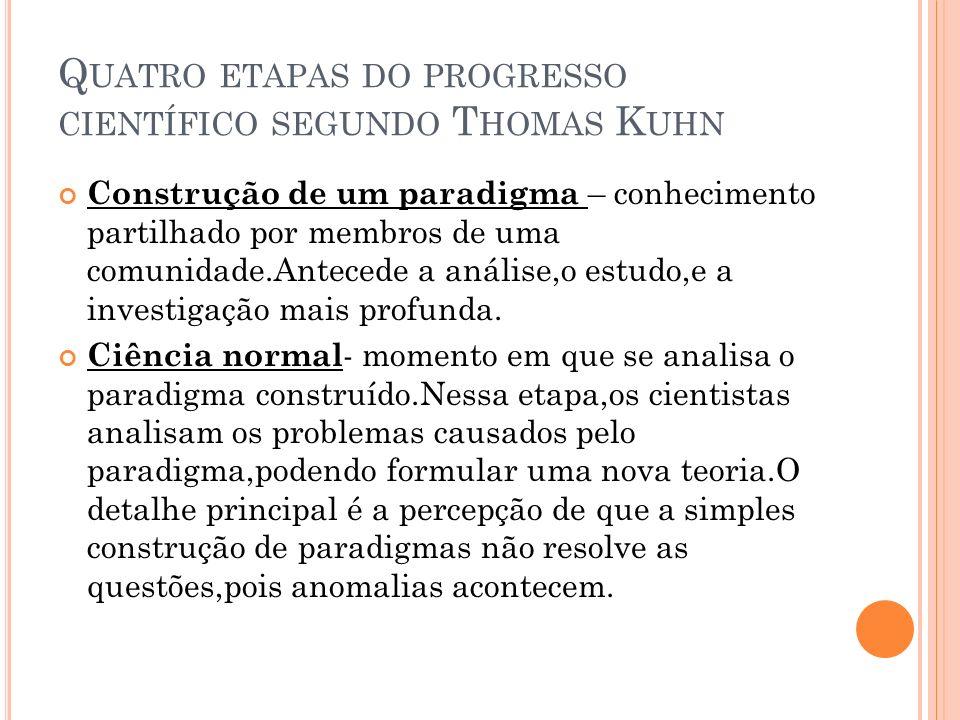 Quatro etapas do progresso científico segundo Thomas Kuhn