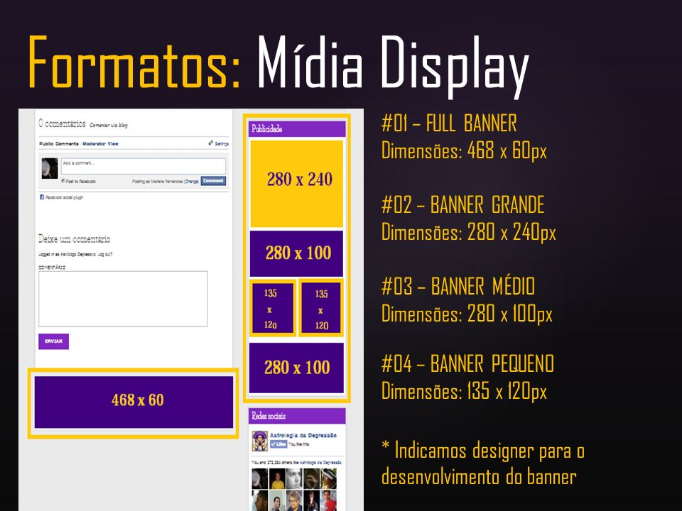 Formatos: Mídia Display