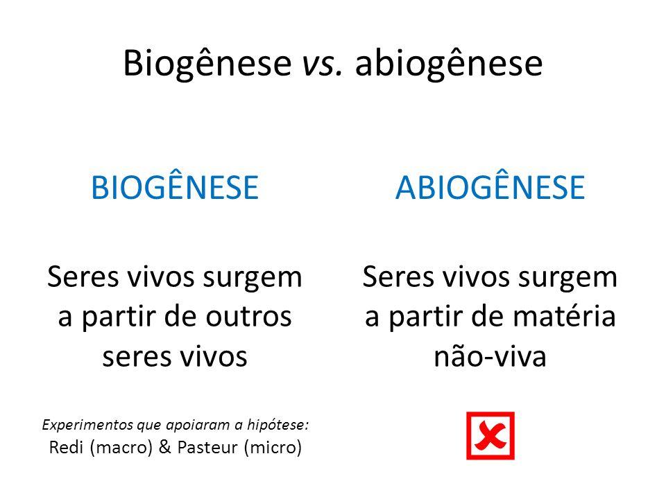 Biogênese vs. abiogênese