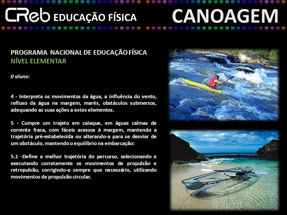 CANOAGEM PROGRAMA NACIONAL DE EDUCAÇÃO FÍSICA NÍVEL ELEMENTAR 0 aluno: