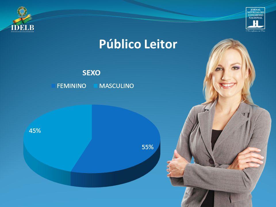 Público Leitor