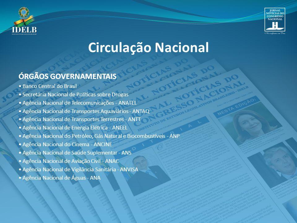 Circulação Nacional ÓRGÃOS GOVERNAMENTAIS • Banco Central do Brasil