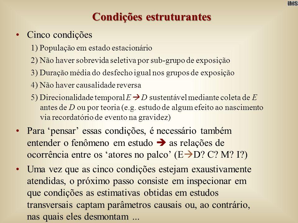 Condições estruturantes