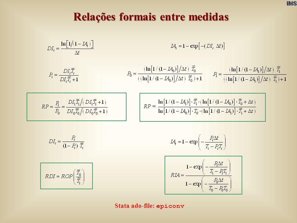 Relações formais entre medidas