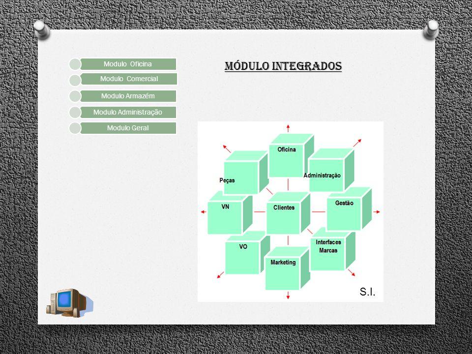 Módulo integrados S.I. Modulo Oficina Modulo Comercial Modulo Armazém