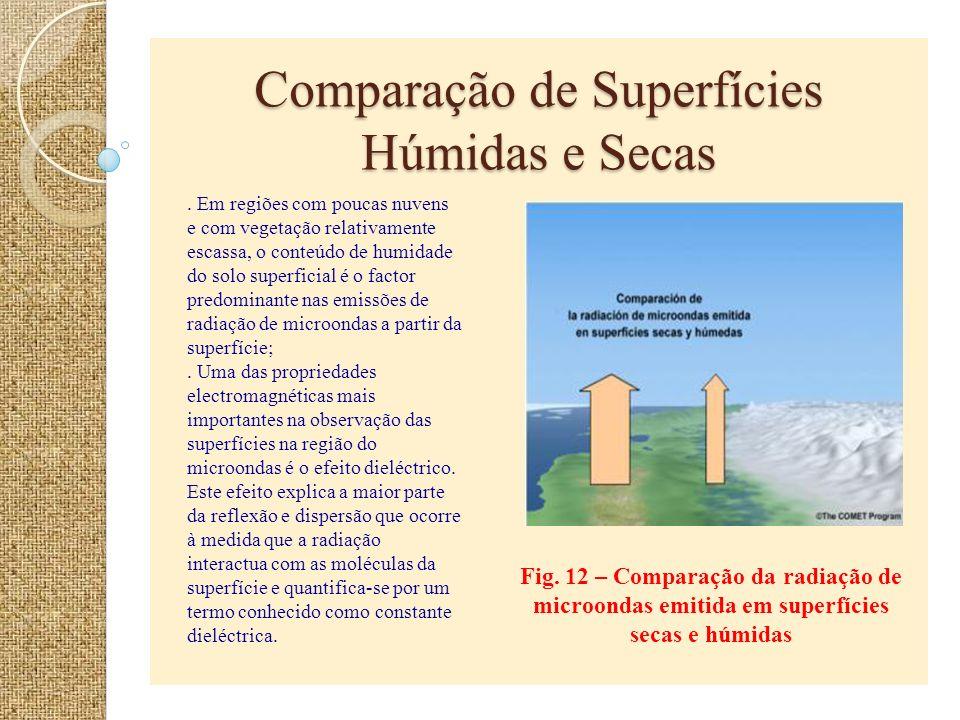 Comparação de Superfícies Húmidas e Secas