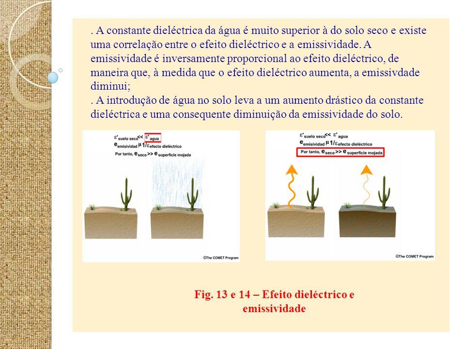 Fig. 13 e 14 – Efeito dieléctrico e emissividade
