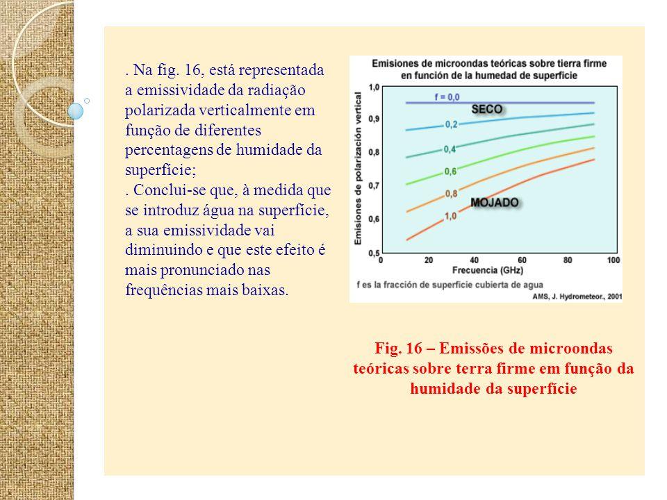 . Na fig. 16, está representada a emissividade da radiação polarizada verticalmente em função de diferentes percentagens de humidade da superfície;