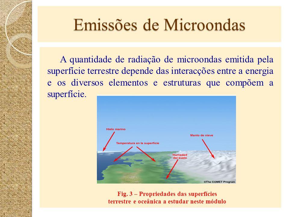 Emissões de Microondas