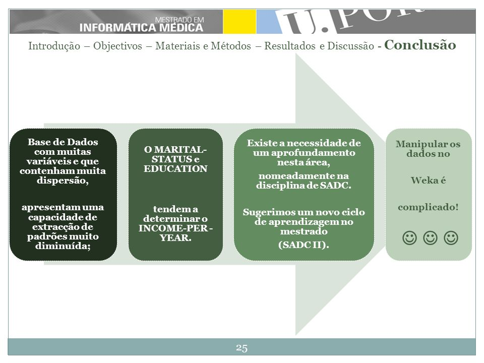 Introdução – Objectivos – Materiais e Métodos – Resultados e Discussão - Conclusão